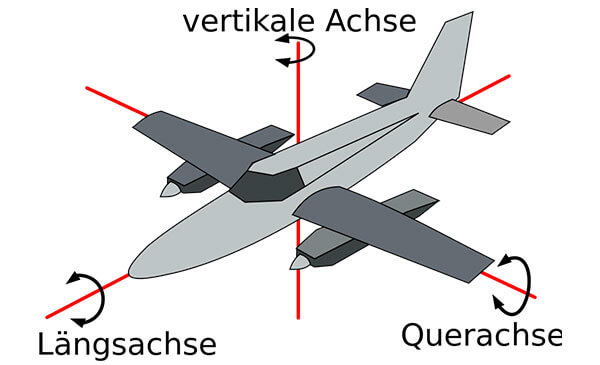 Aircraft construction at Eisenach Kindel